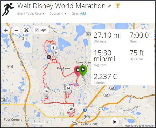 My Garmin Marathon stats