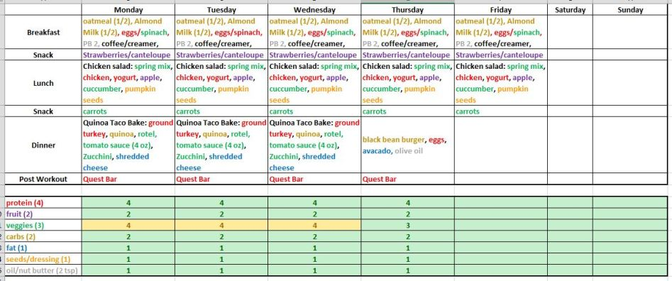 Next Week's meal plan... Fri-Sun is not filled in yet b/c I'm not sure what we're doing yet. I'll probably figure it out by mid week.