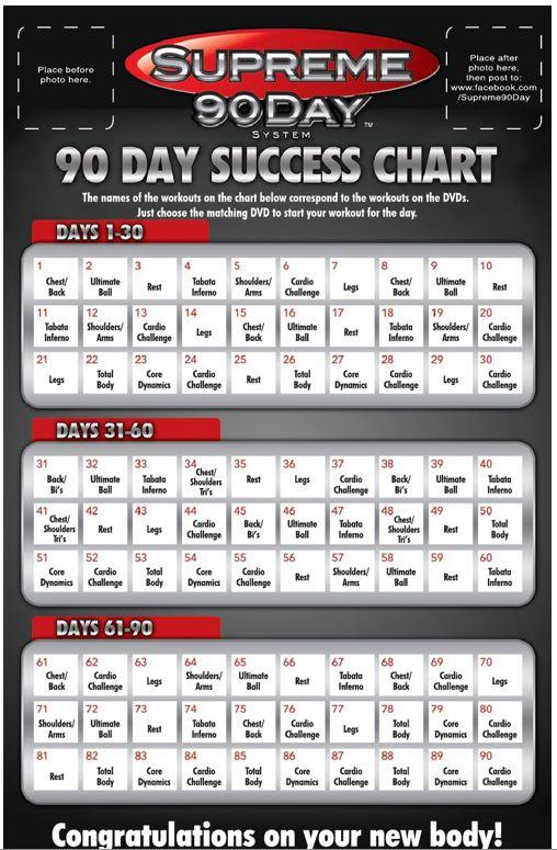 S90D schedule